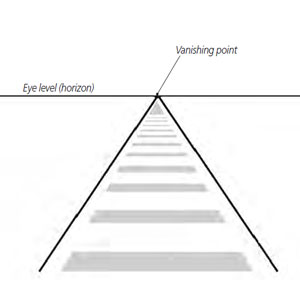 Learn about drawing vanishing point