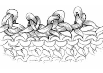 Reverse Single Crochet and Picot Edge Instructions