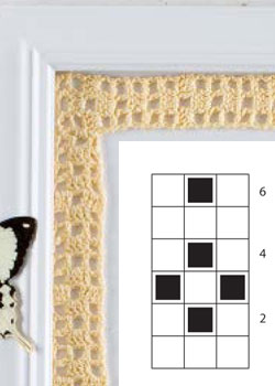 Free filet crochet + charts and tips on how to read them, all in this free eBook.