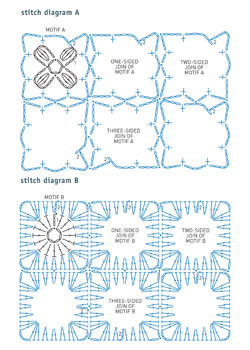 Learn how to crochet a square and circle motif with the help of stitch diagrams.
