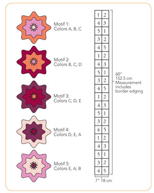 Learn how to follow along granny square crochet patterns of all types.