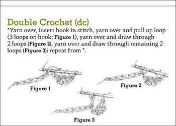 In section 2, you'll move on to the basics to learn how to single crochet, doublet crochet and more.