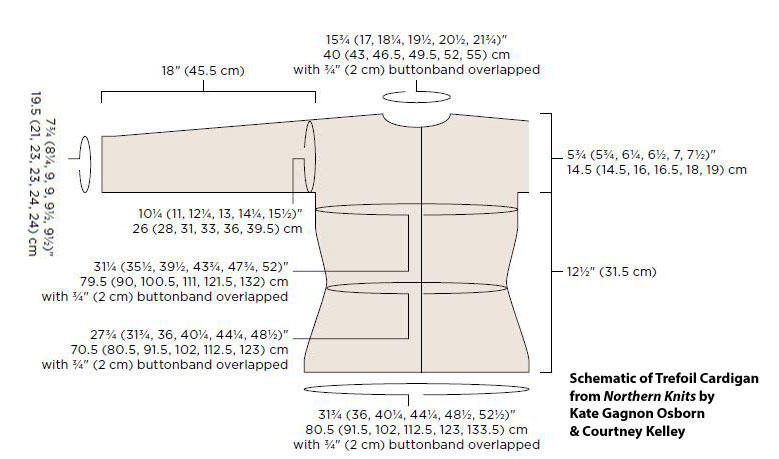 How to read a knitting schematic using bust measurement and other measurements.