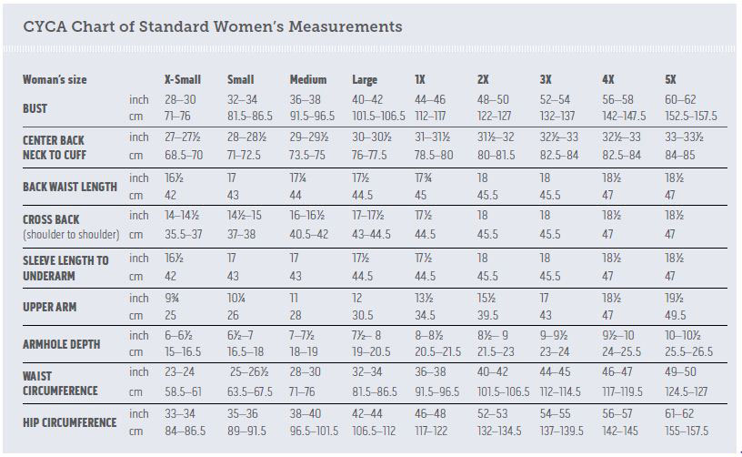 The CYCA standard measurements for bust, waist, hips and more.