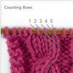 How to Knit Cables Guide