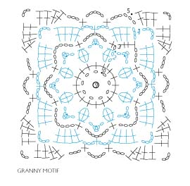 Crochet Patterns Diagram : How to Follow Stitch Diagrams for Crocheted Motif Garments - Crochet ...