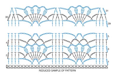 Project Linus. Ripple Afghan Pattern - Crochet Graph Patterns