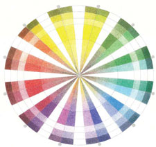 Dovewill Color Mixing Guide Wheel For Paint Matching Pigment Blending Palette Chart